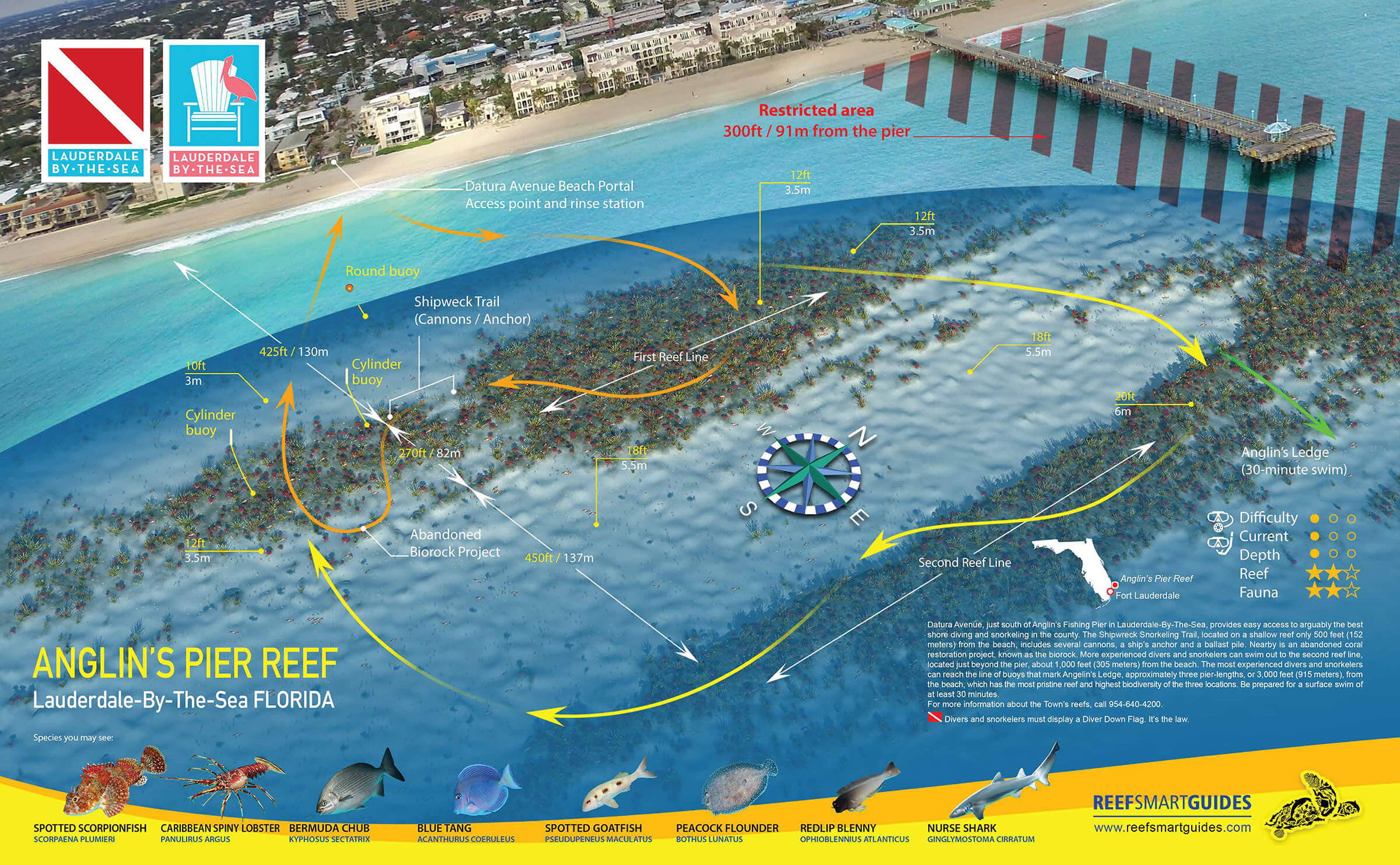 Anglin's Reef Pier Sign