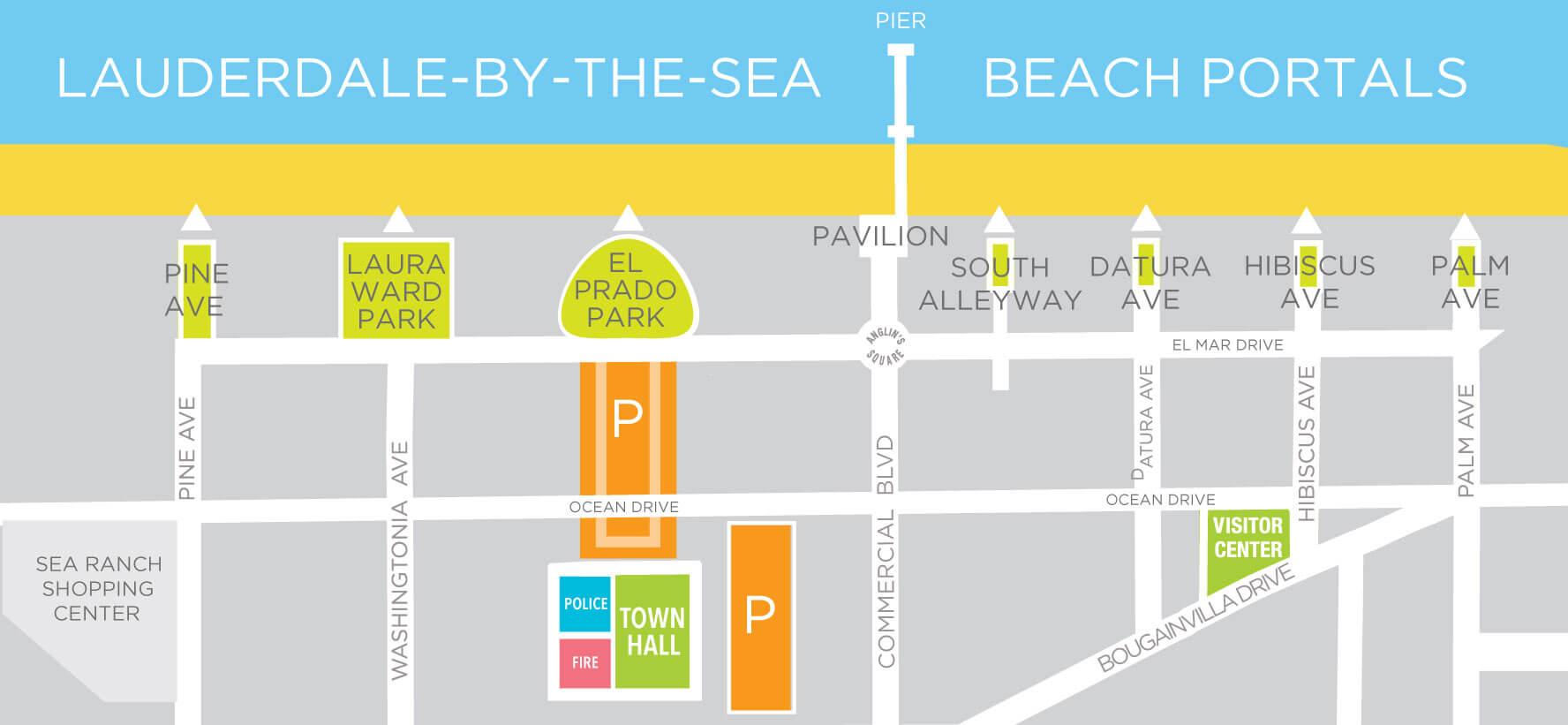 Beach Portals Map 2021